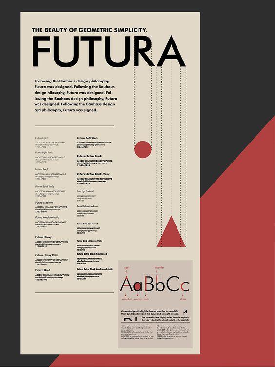 Futura Type Specimen Posters