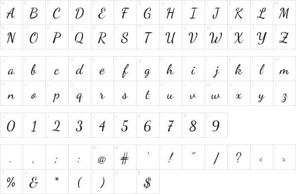 Dancing Script Font by Pablo Impallari. Character Map